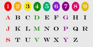 pythagorean-numerology